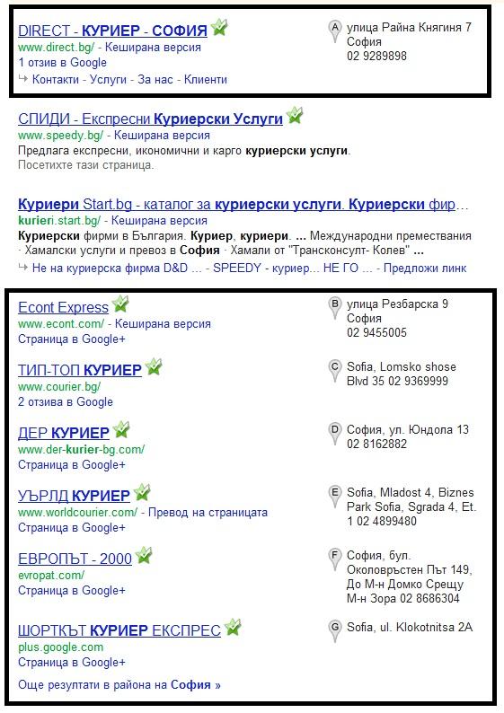 Куриери в София