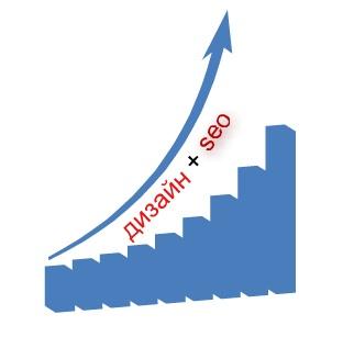 Дизайн на сайт и супер SEO оптимизация
